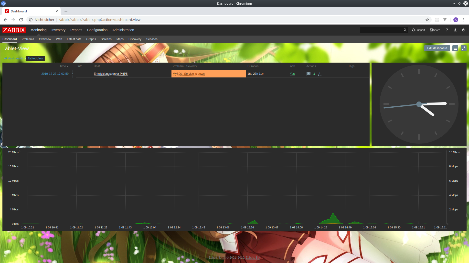 "Zabbix-Theme ""Sword Art Online"": Hintergrund am -Element – Dashboard"